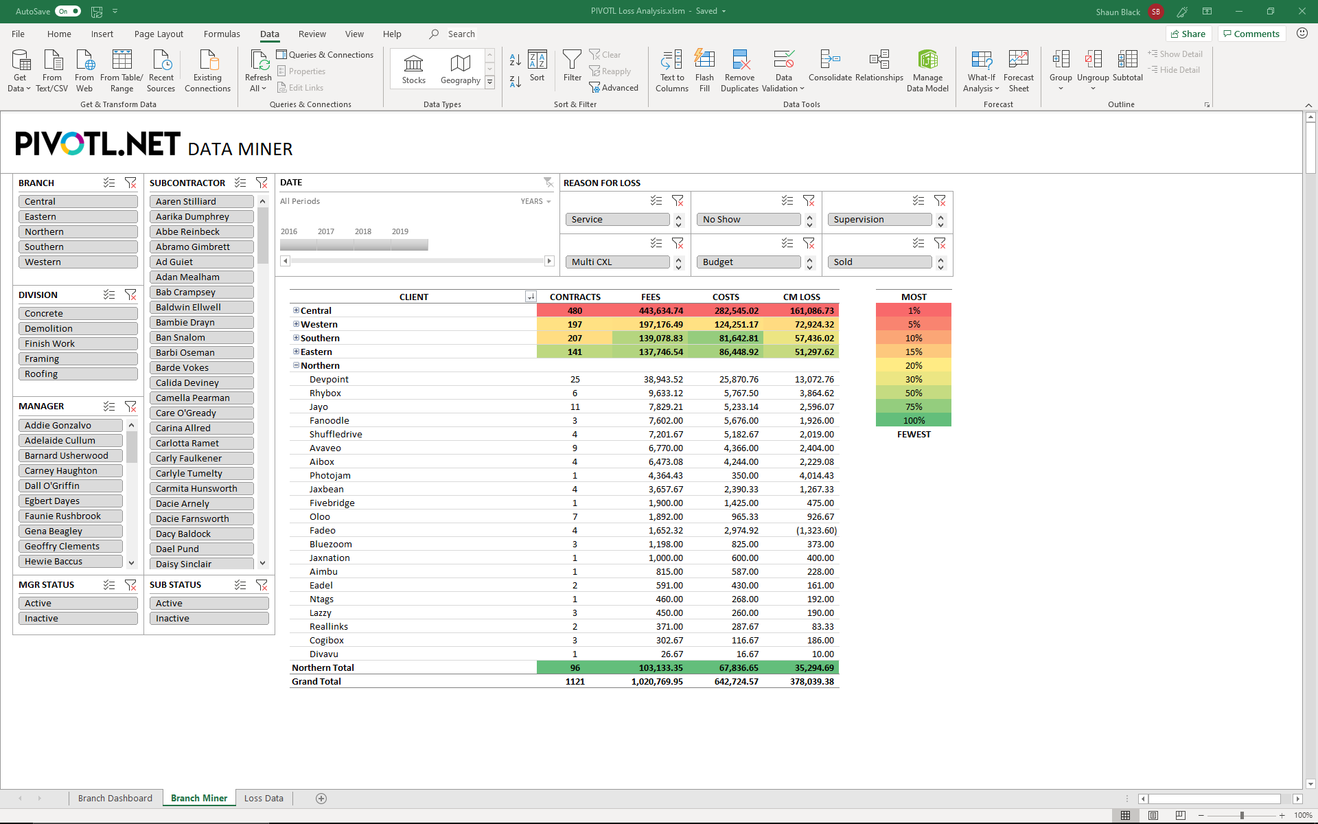 Excel PIVOTL Solutions Data Miner